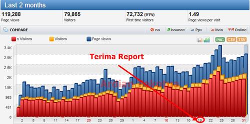 testimoni omahandroid di jasa-backlink.net